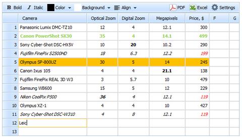 dhtmlxSpreadsheet是一个基于Ajax Web的电子表格控件