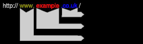 顶级域名抽取C语言库 libtld
