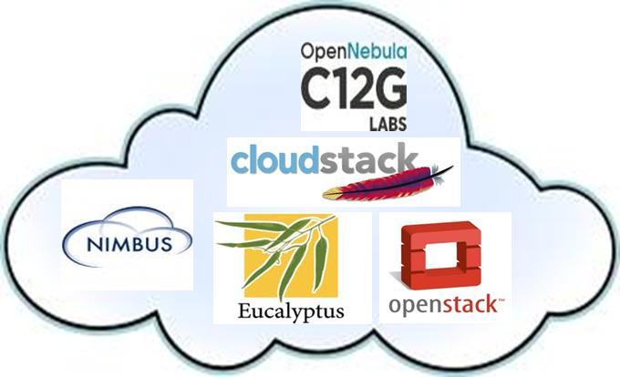 虚拟化、云计算、开放源代码及其他