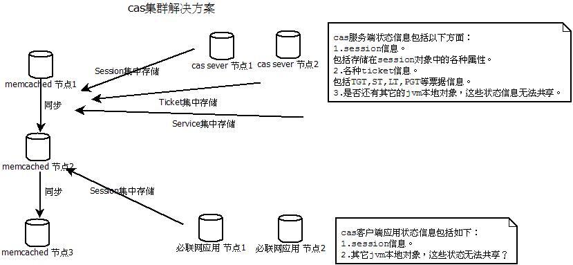电路 电路图 电子 原理图 829_383