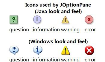 JOptionPane类提示框的一些常用的方法