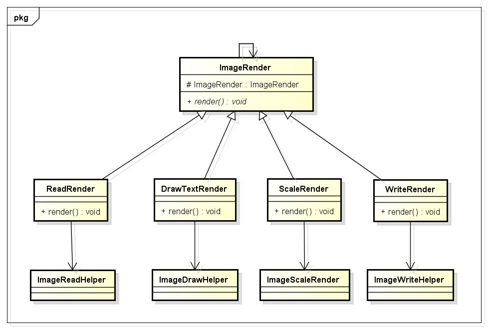 阿里巴巴的一个Java图片处理的类库:SimpleImage