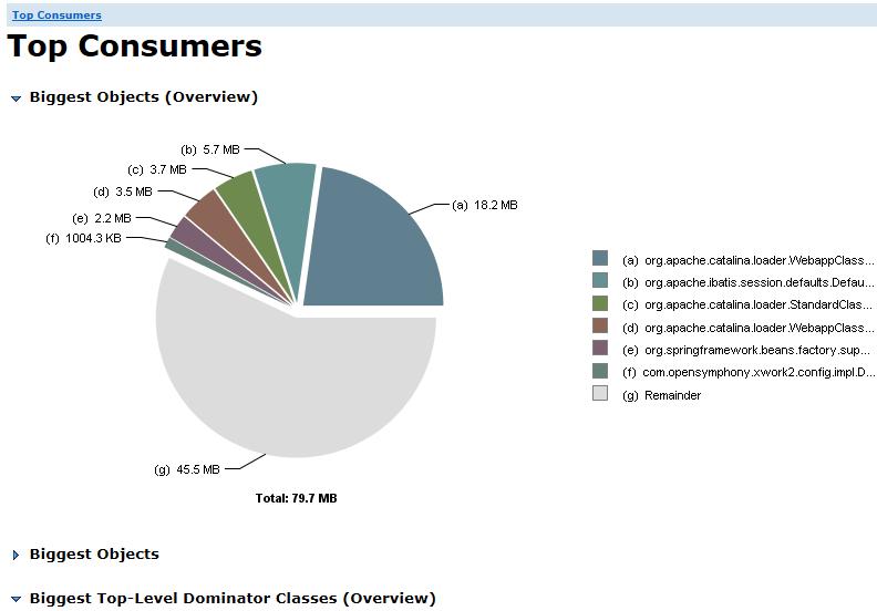 Java程序内存分析:使用mat工具分析内存占用