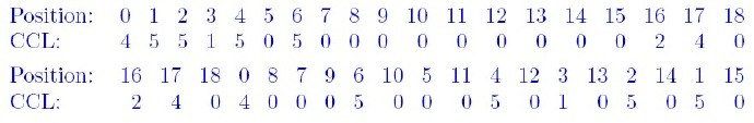 ZIP压缩算法详细分析及解压实例解释