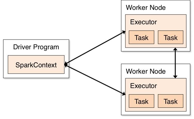 搭建薪酬结构的步骤