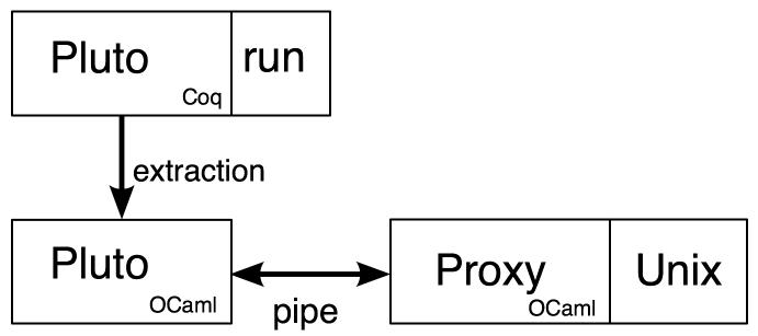 扩展型函数运算电路图