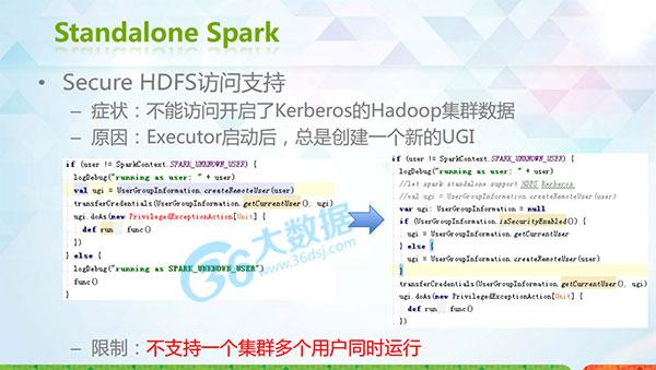 视频类网站大数据生态 Spark在爱奇艺的应用实践