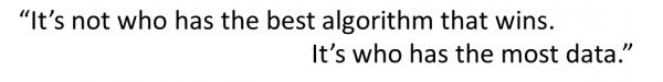 一文读懂机器学习,大数据/自然语言处理/算法全有了……