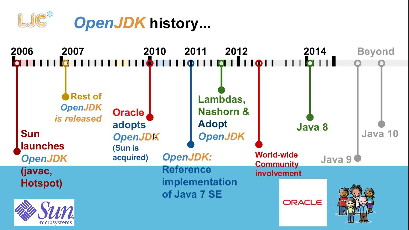 Java/JVM是如何构建的?看看OpenJDK吧!