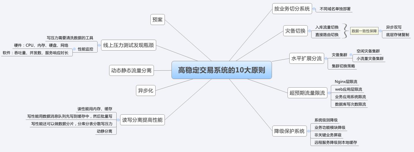 京东物流组织结构