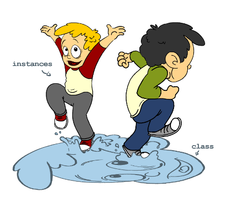 教孩子Java编程