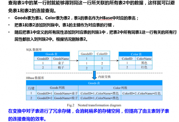 多图技术贴:深入浅出解析大数据平台架构