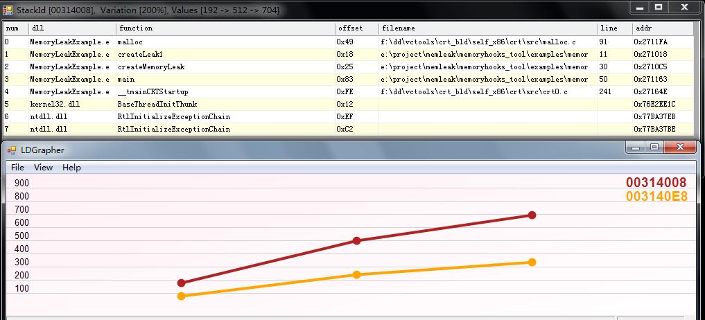 C++程序如何精确查找内存泄漏