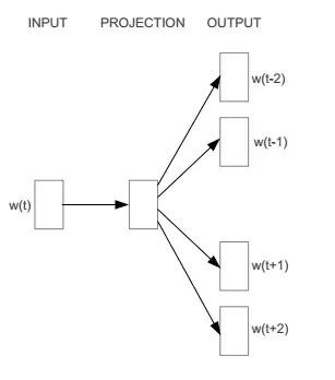 电路的组成与电路模型