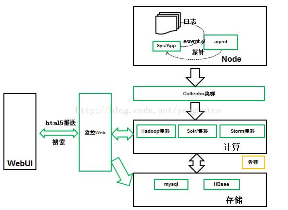 电路 电路图 电子 设计 素材 原理图 593_432