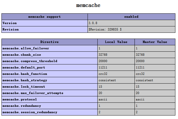 Memcached-1.4.4-14 For Win32 or Win64 安装