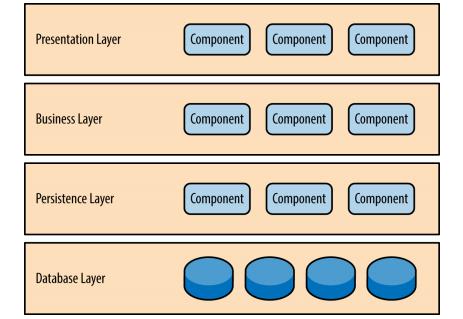 架构设计图工具