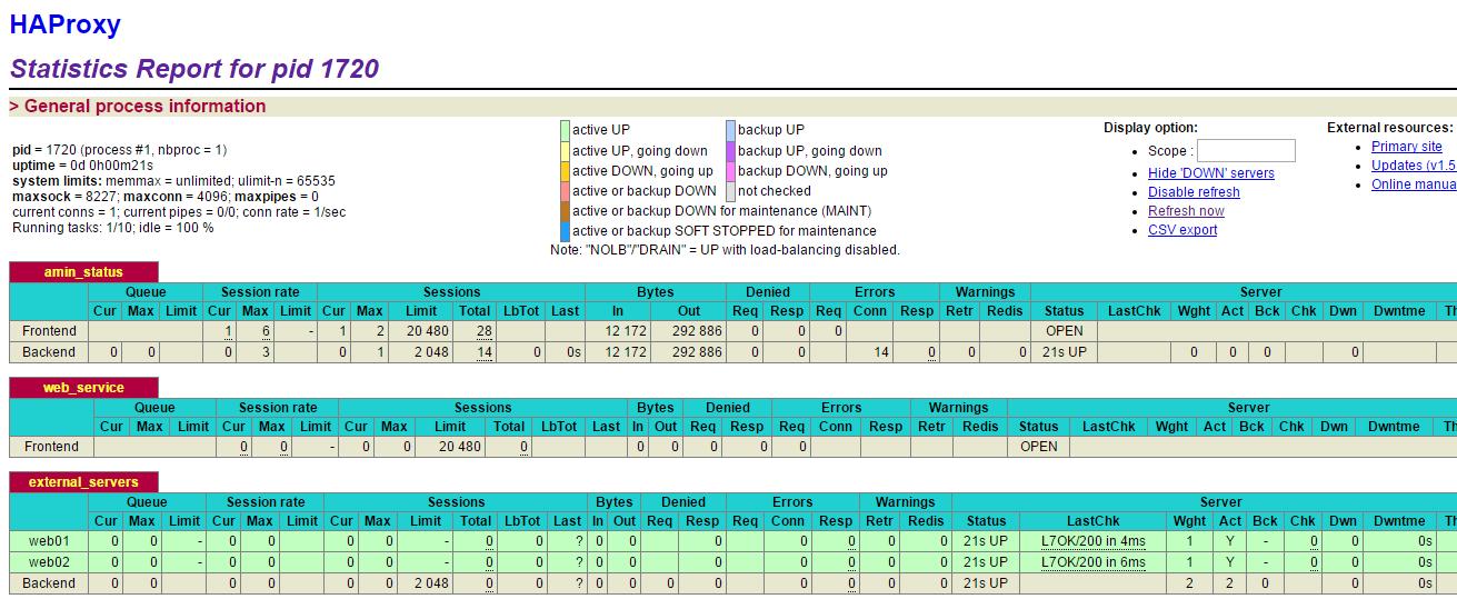 高性能负载均衡软件 HAProxy