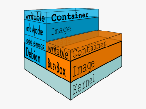 Docker基础技术:AUFS