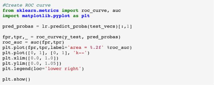 情感分析的新方法——基于Word2Vec/Doc2Vec/Python
