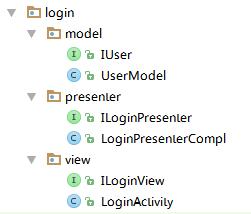 Android MVP模式 简单易懂的介绍方式
