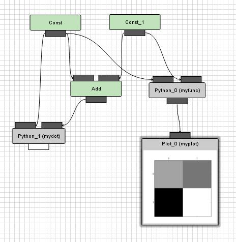TensorFlow 可视化调试工具 TDB