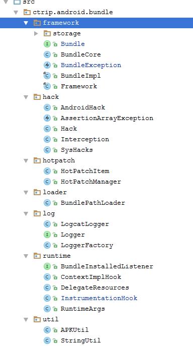 携程管理功能结构图