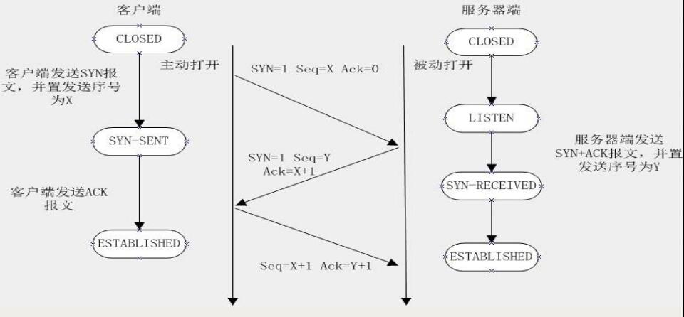 电路 电路图 电子 设计 素材 原理图 960_446