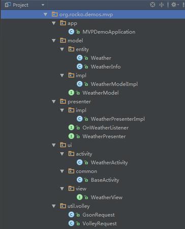 Android MVP 详解(上)