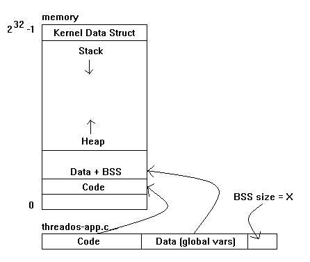 线程模型的综述