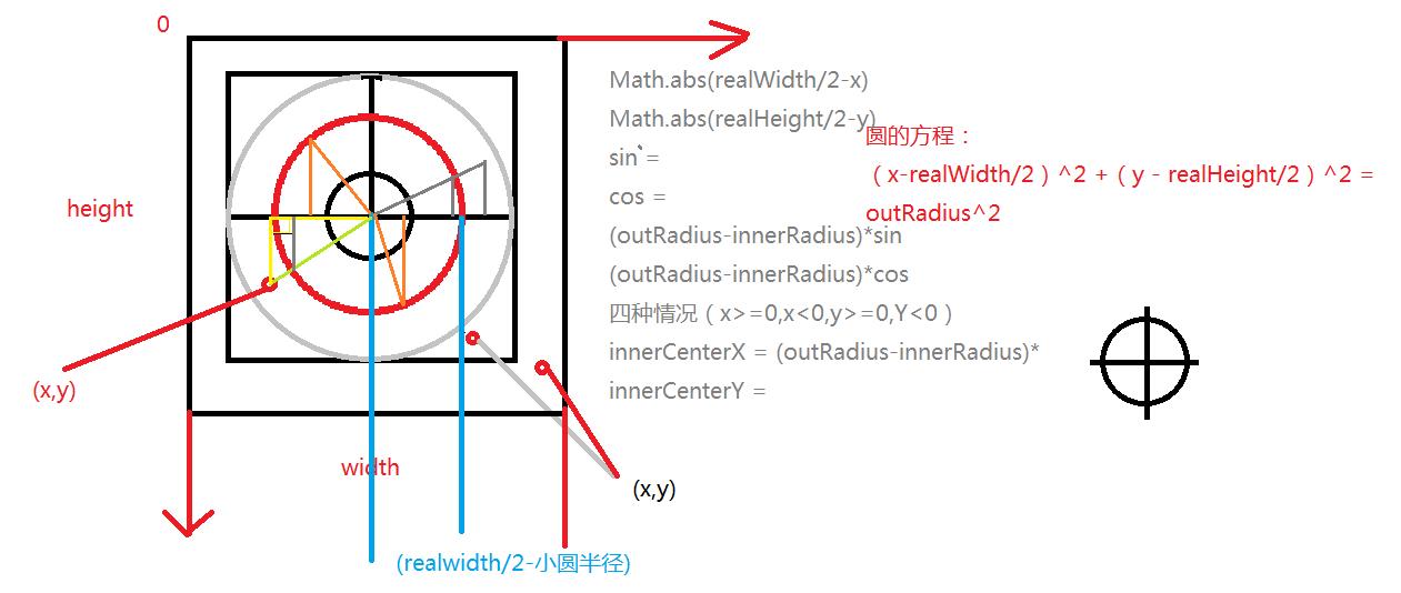 电路 电路图 电子 设计图 原理图 1261_534