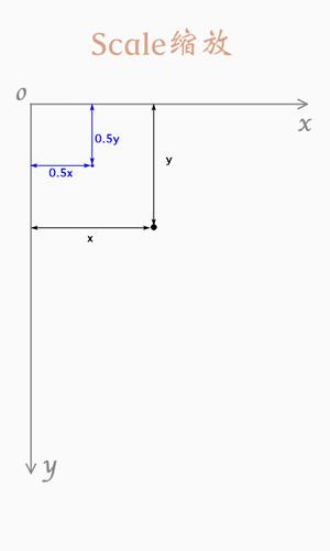 电路 电路图 电子 户型 户型图 平面图 原理图 300_500 竖版 竖屏