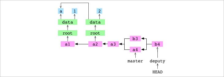 电路 电路图 电子 户型 户型图 平面图 原理图 730_252