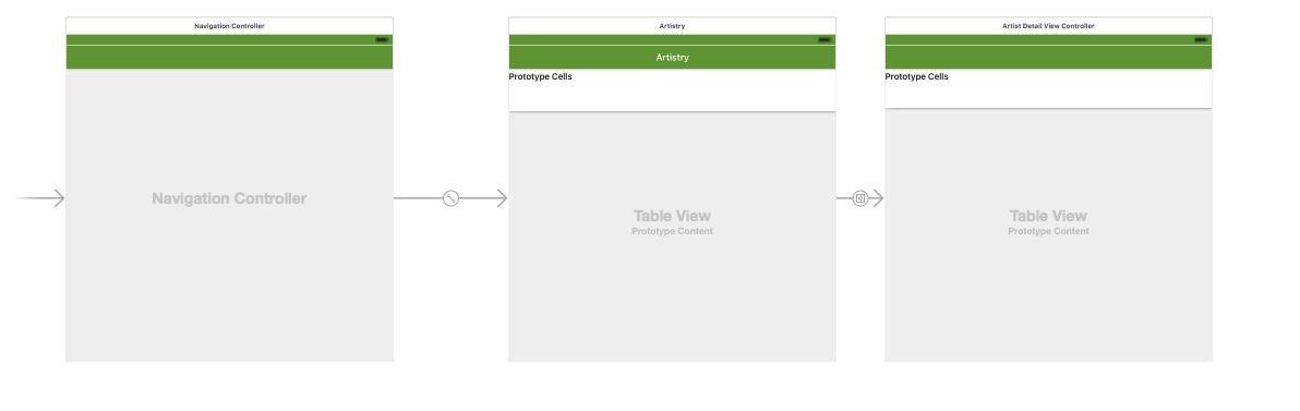 Table View Cell 自适应速成大法