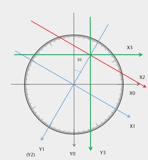 """""""轴对称图形"""",""""平移旋转"""""""