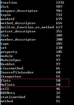 Python 内存优化