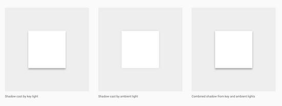 彻底理解 Android 中的阴影