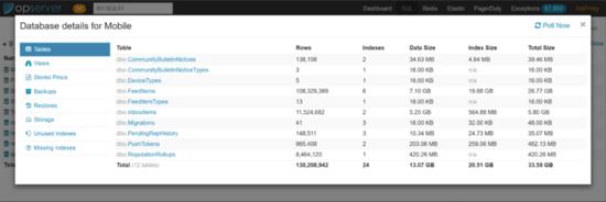 Stack Overflow:我们是如何做监控的