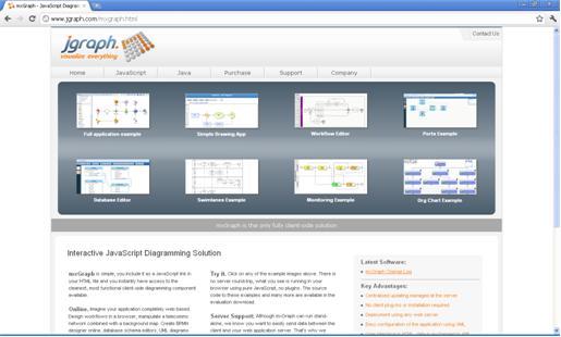 javascript建模能手,设计bpmn版面,数据库家务支持以及uml图表模型小大全报工具设计图模型图片