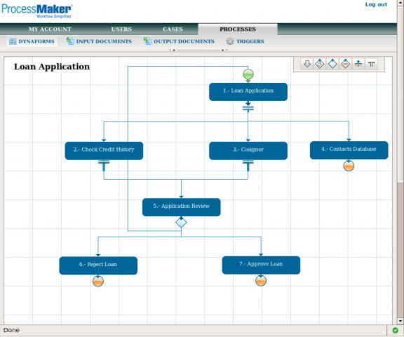 关图形化界面可以进行拖拽操作  ◆ 基于xml的编辑器可以自定义流程的