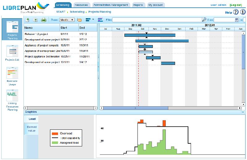 项目计划和管理,LibrePlan 1.2.3 发布