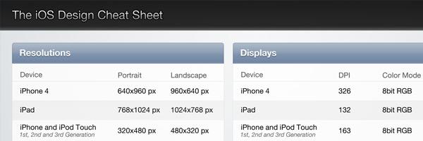 pdfbox template - 25 ios open