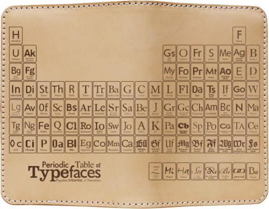 6 个针对设计人员的字体速查表和信息图表