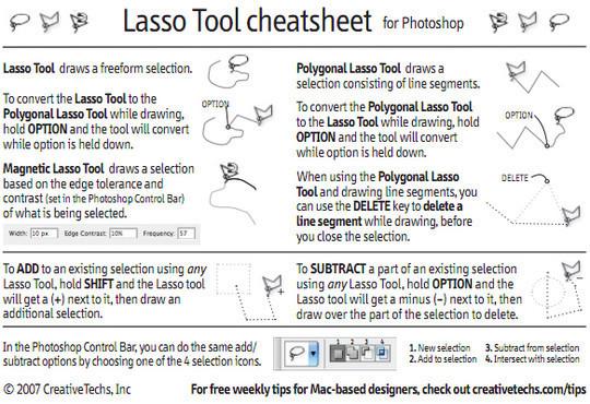 30+个设计人员和开发人员不应该错过的实用小抄(Cheatsheets)