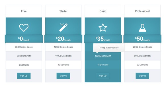20 html css open for Responsive table css