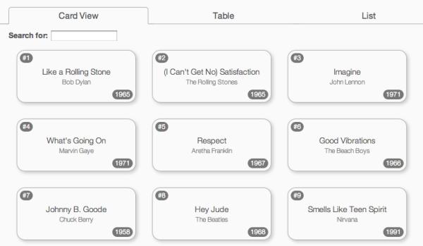 2014年1月的15个最佳jQuery插件