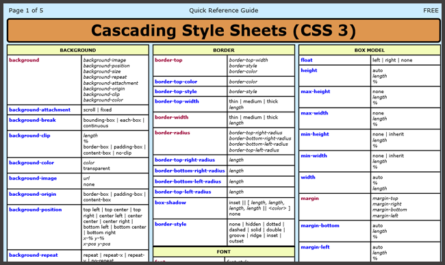 html5 canvas cheat sheet pdf