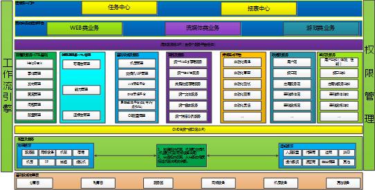 运维平台规划体系全介绍