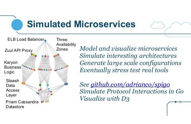 微服务与容器的监控 - 来自Adrian Cockcroft的挑战