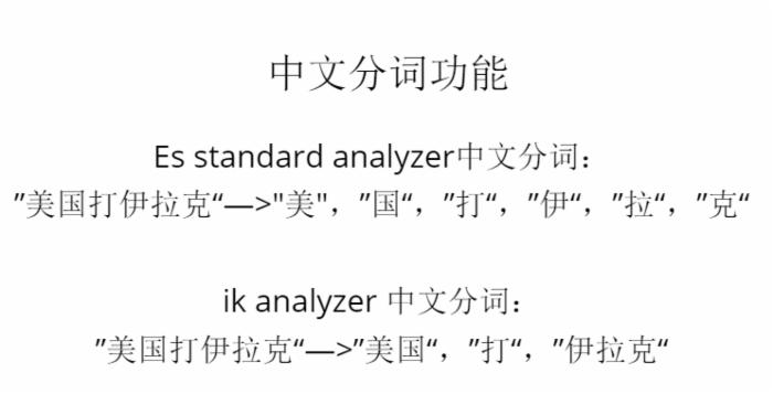 Better ELK, 新浪实时日志分析服务进化